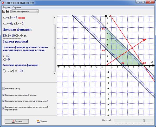 Программирование как решить задачу решение онлайн задач по микроэкономике